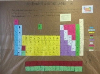 Tabla periódica en el IES